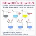 Baño de Oro Rosa LEGOR GFRED, 1 litro