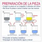Baño Platino Rutenio PTLUX-RTU, 1 Litro